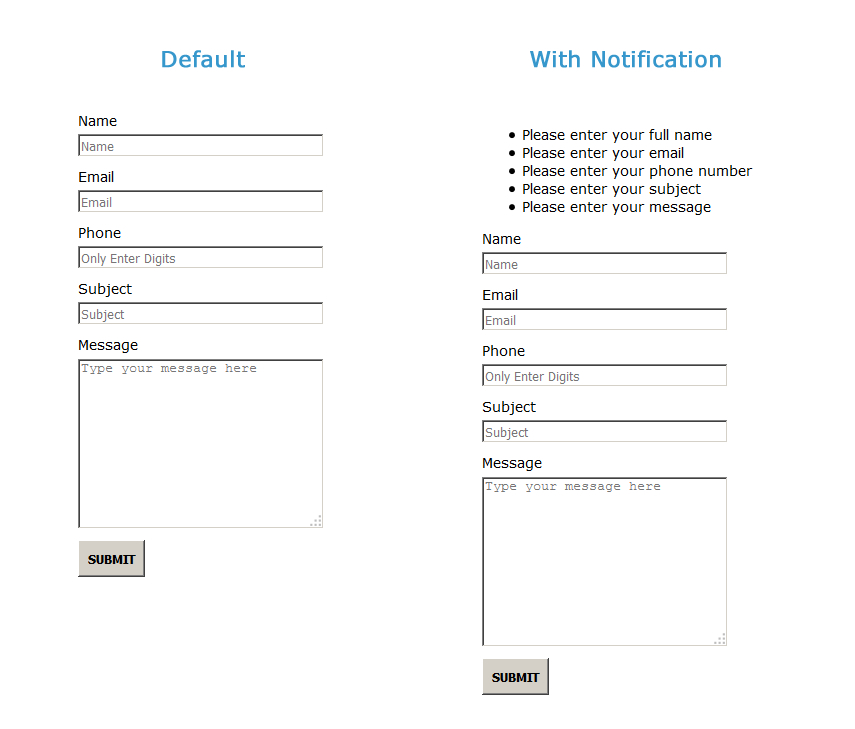 Evolution CMS | | Anatomy of a Contact Form